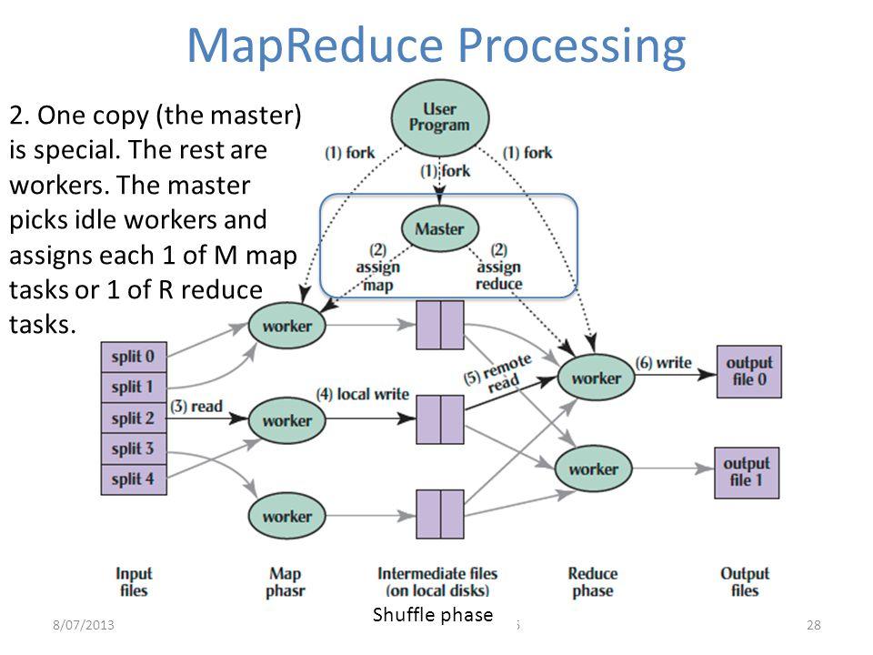 MapReduce Processing