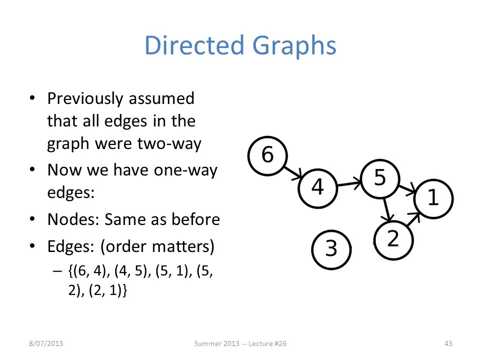 Directed Graphs Previously assumed that all edges in the graph were two-way. Now we have one-way edges: