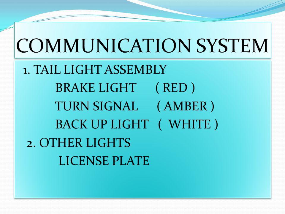 COMMUNICATION SYSTEM 1.