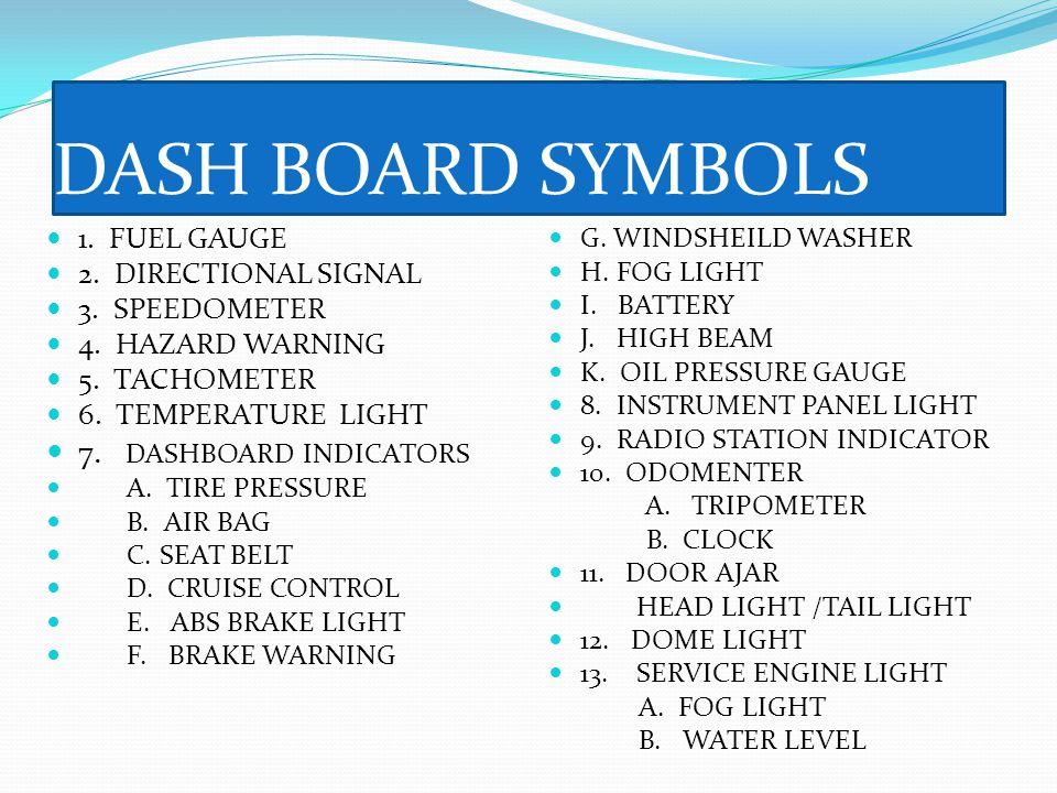 DASH BOARD SYMBOLS 7. DASHBOARD INDICATORS 1. FUEL GAUGE
