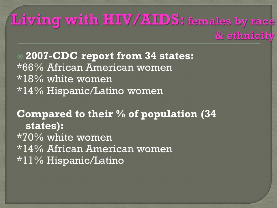 Living with HIV/AIDS: females by race & ethnicity