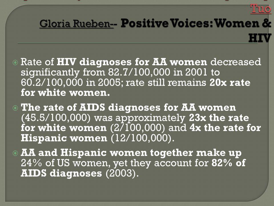 African-American Women & HIV http://www. youtube. com/watch