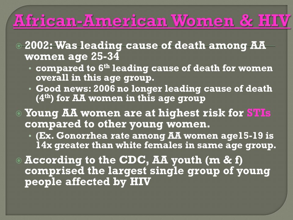 African-American Women & HIV