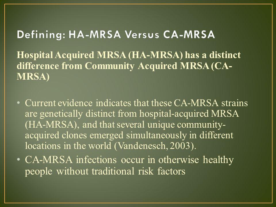 Defining: HA-MRSA Versus CA-MRSA