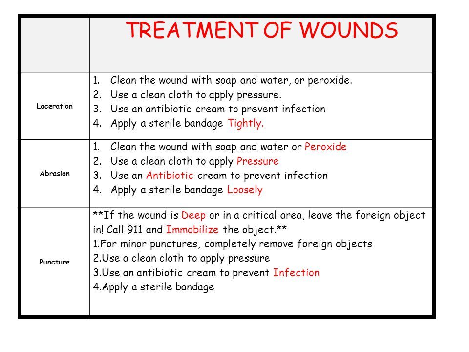 TREATMENT OF WOUNDS Clean the wound with soap and water, or peroxide.