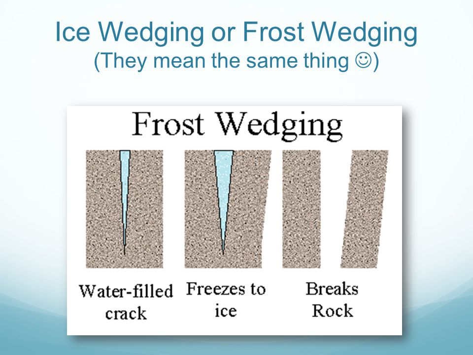 Ice Wedging or Frost Wedging (They mean the same thing )