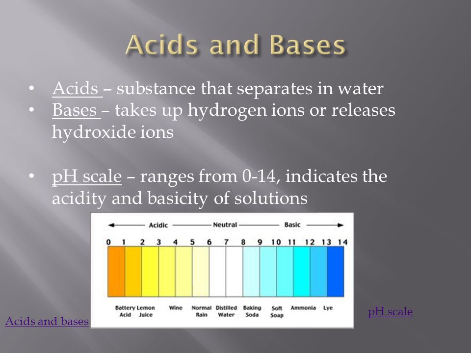 Acids and Bases Acids – substance that separates in water