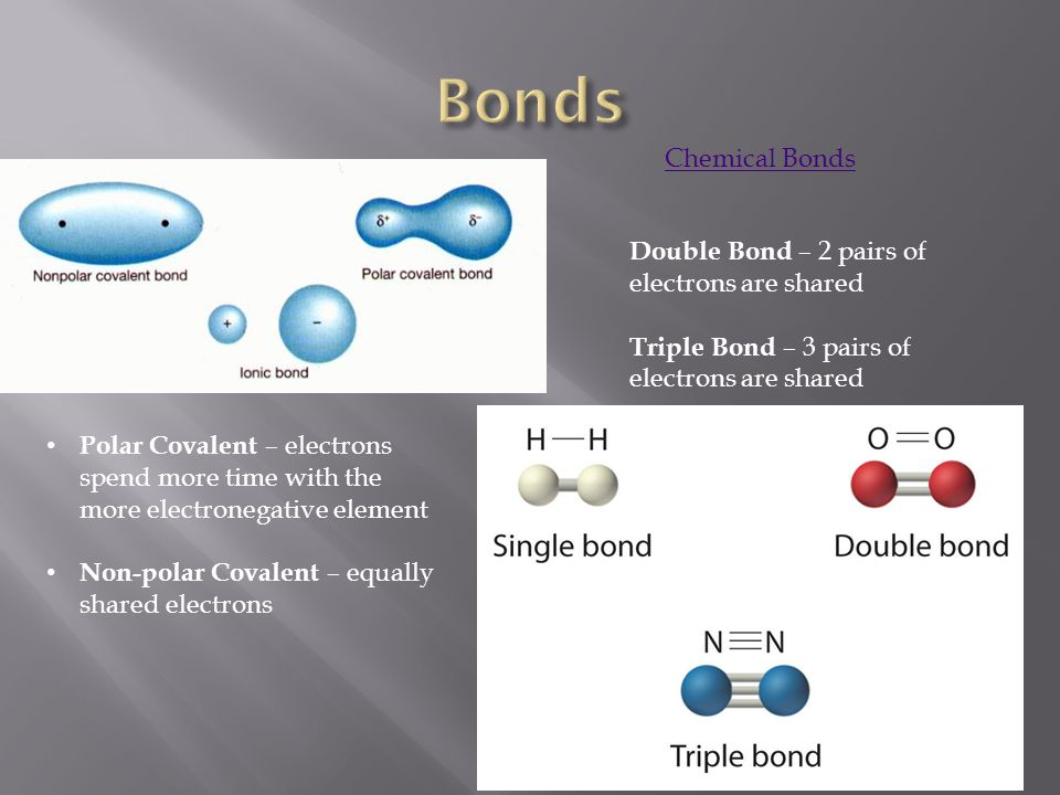 Bonds Chemical Bonds Double Bond – 2 pairs of electrons are shared