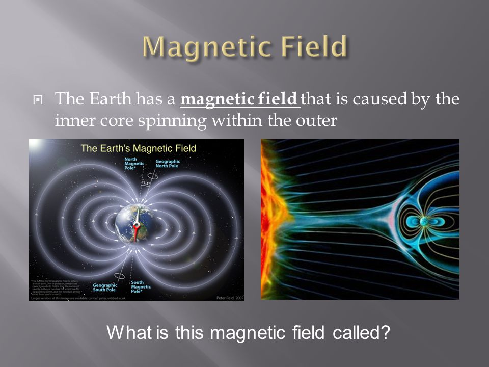 What is this magnetic field called