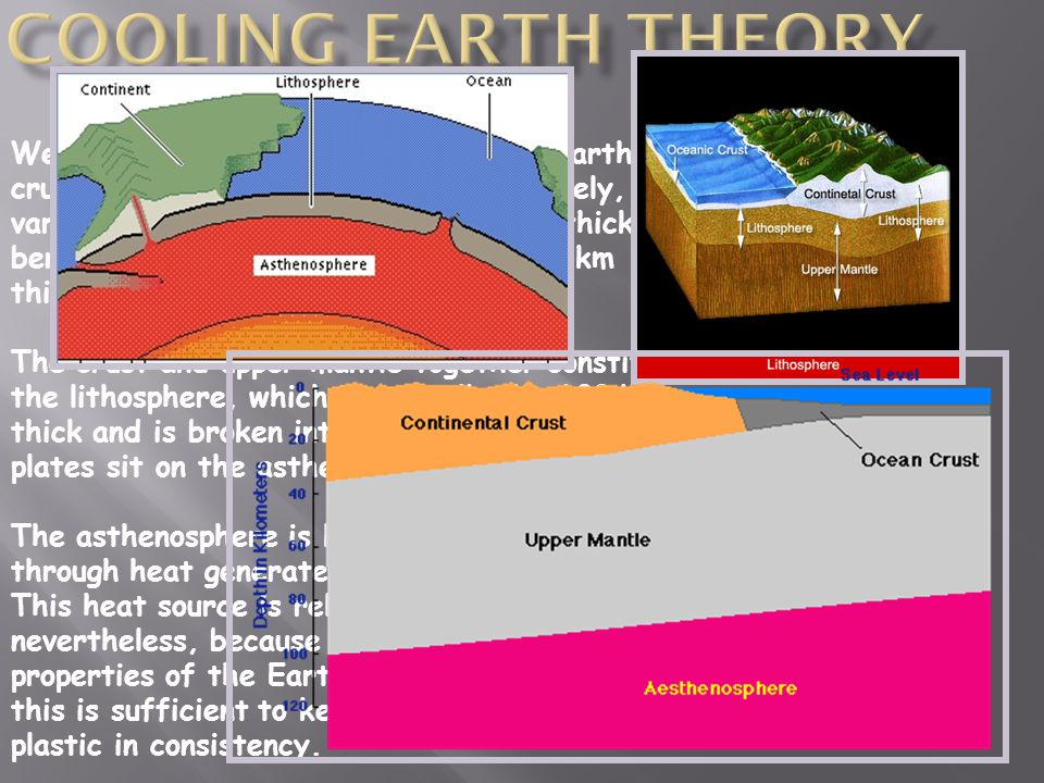 Cooling Earth Theory