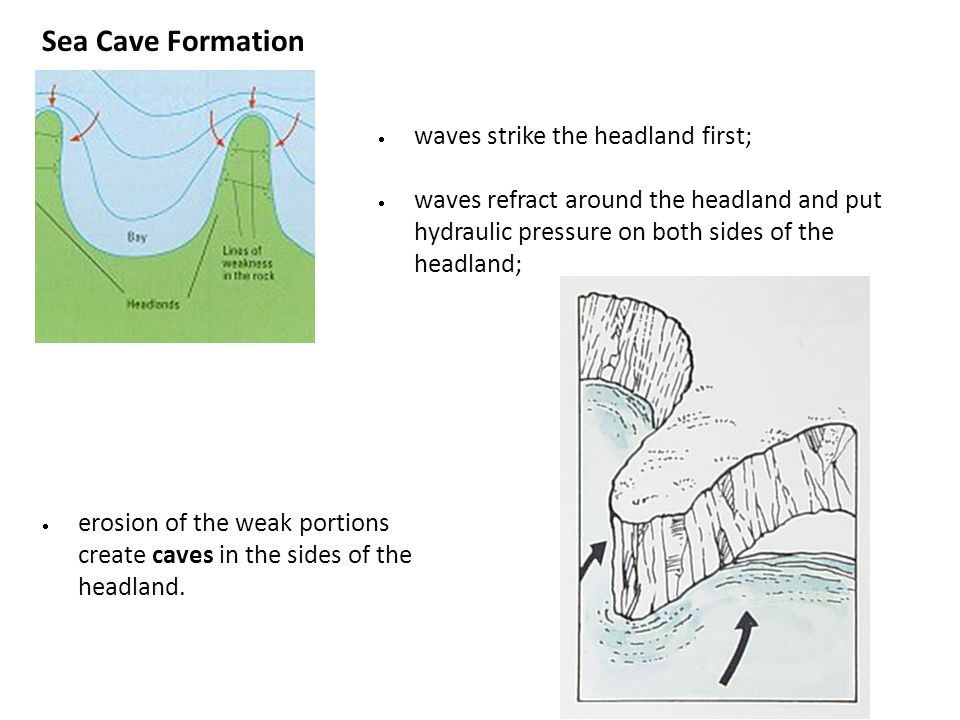 Sea Cave Formation waves strike the headland first;