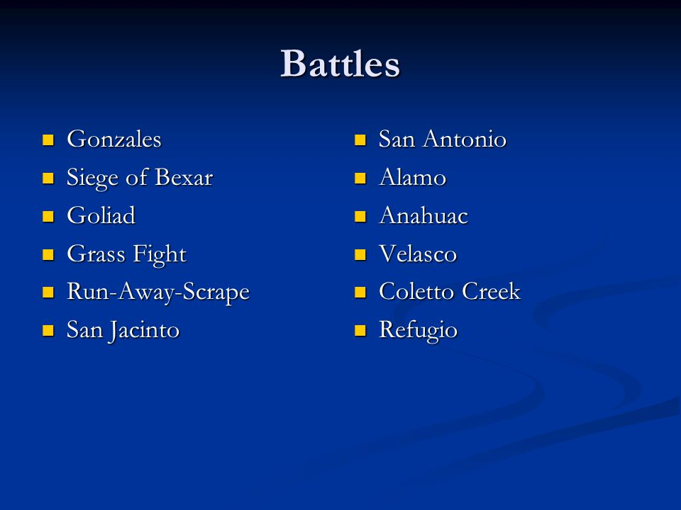Battles Gonzales Siege of Bexar Goliad Grass Fight Run-Away-Scrape