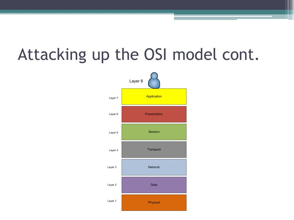 Attacking up the OSI model cont.
