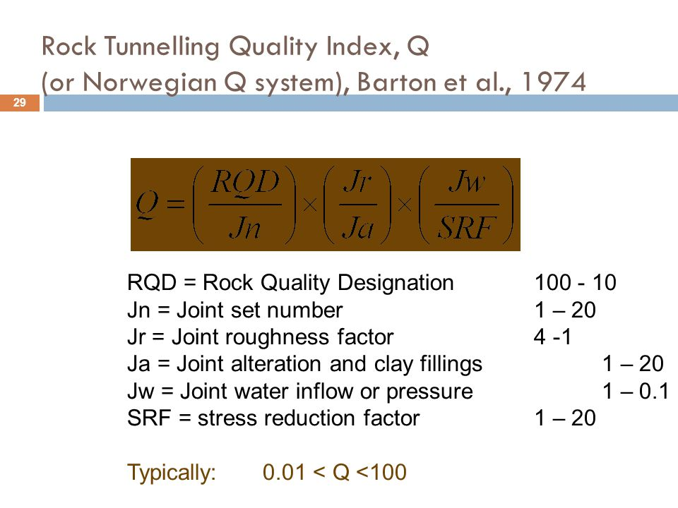 Rock Tunnelling Quality Index, Q (or Norwegian Q system), Barton et al