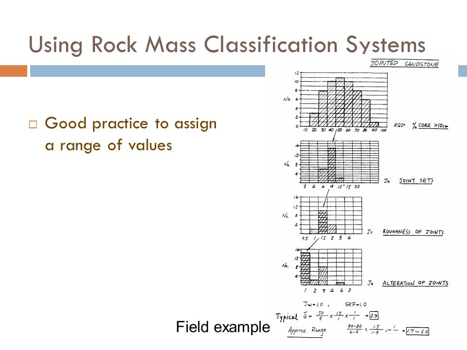 Using Rock Mass Classification Systems