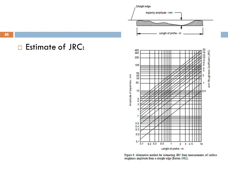Estimate of JRC: