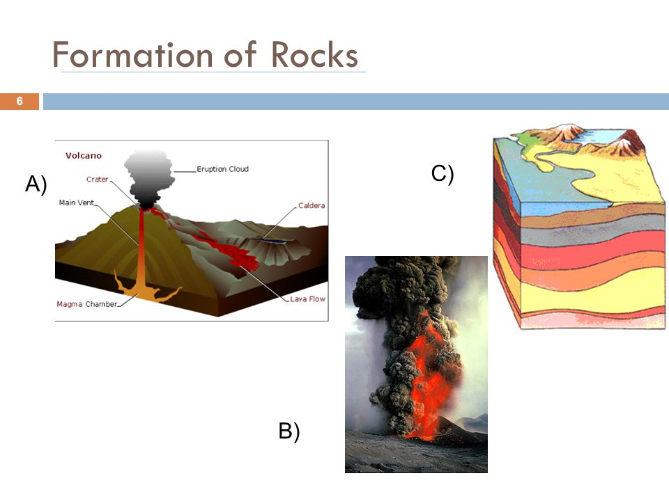 Formation of Rocks C) A) B)