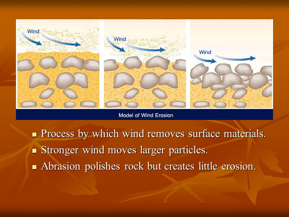 Process by which wind removes surface materials.