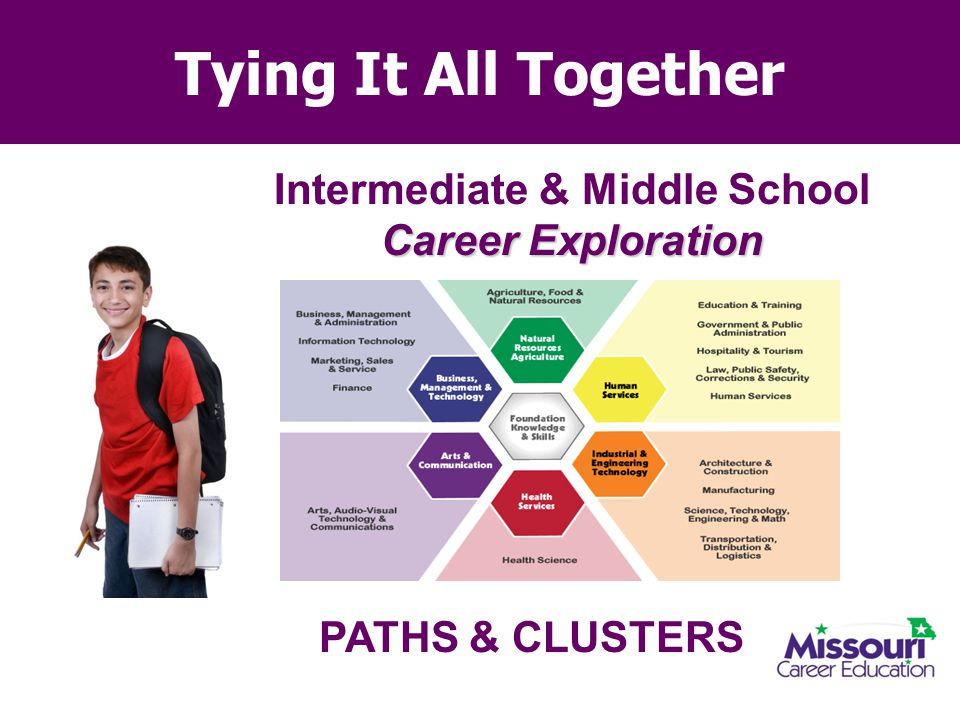 Intermediate & Middle School