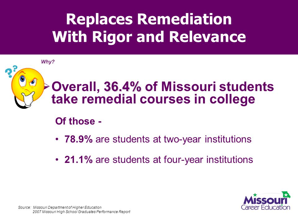 Replaces Remediation With Rigor and Relevance