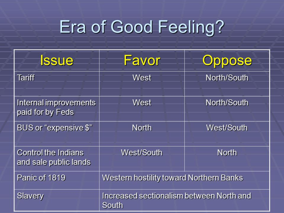 Era of Good Feeling Issue Favor Oppose Tariff West North/South