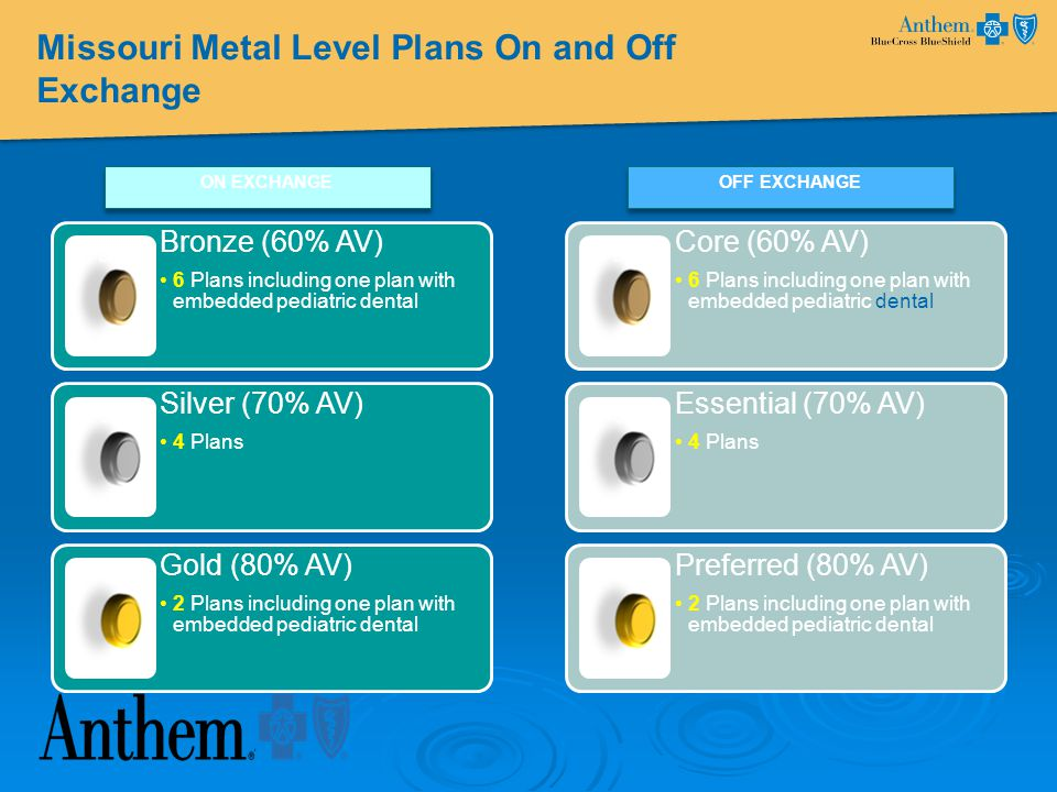 Missouri Metal Level Plans On and Off Exchange