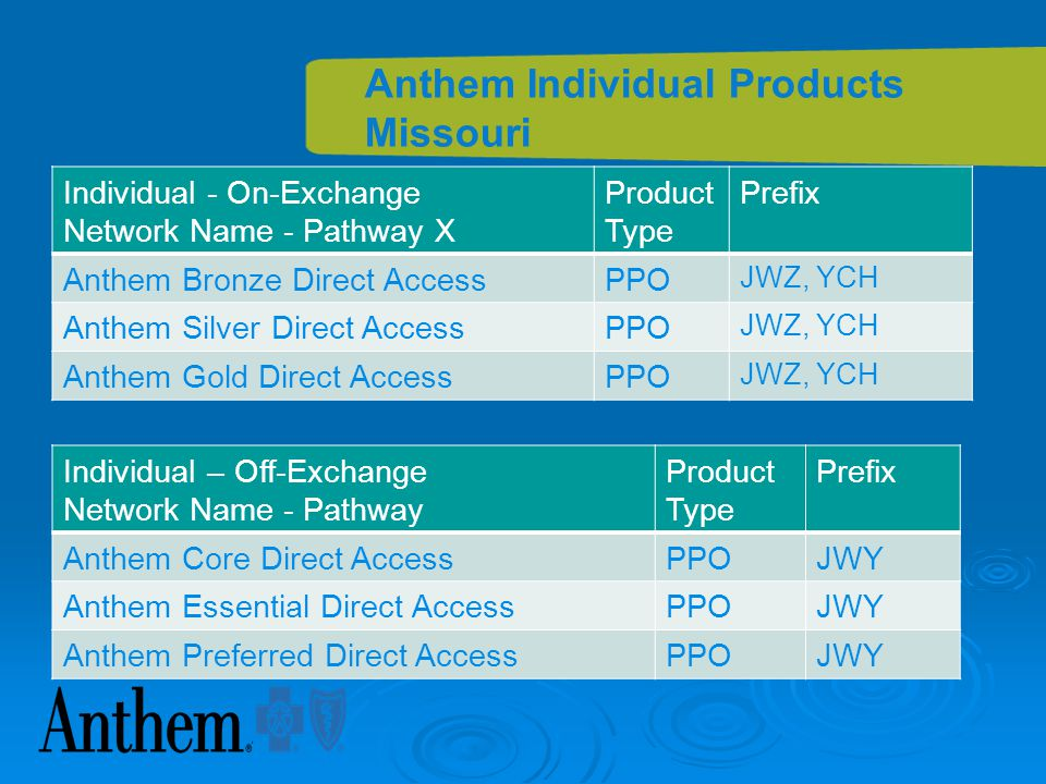 Anthem Individual Products Missouri