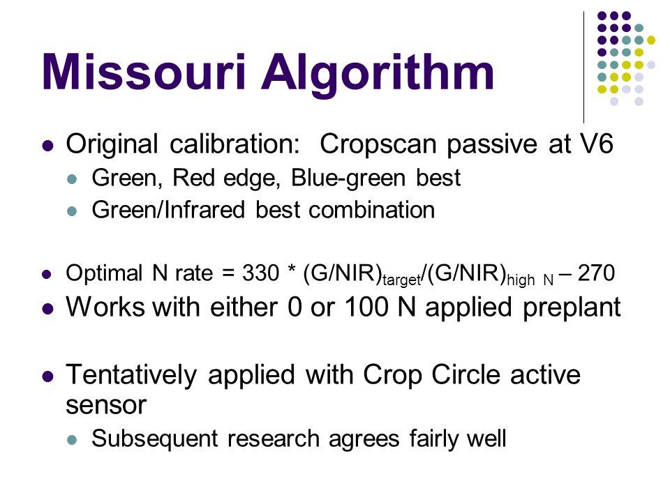 Missouri Algorithm Original calibration: Cropscan passive at V6