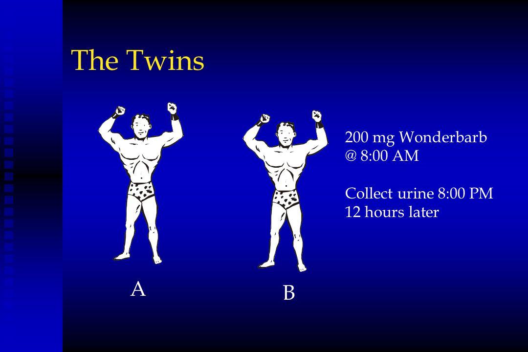The Twins A B 200 mg Wonderbarb @ 8:00 AM Collect urine 8:00 PM