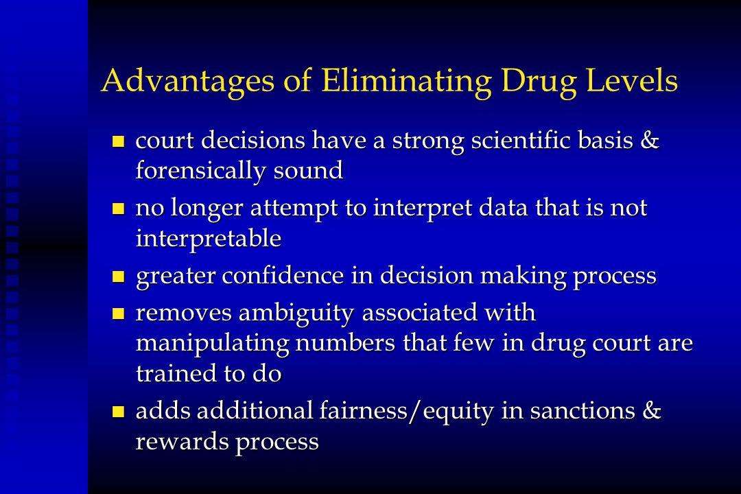 Advantages of Eliminating Drug Levels
