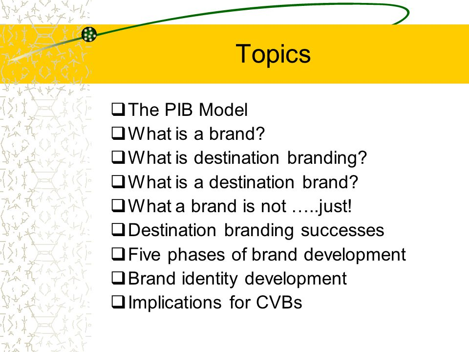 Topics The PIB Model What is a brand What is destination branding
