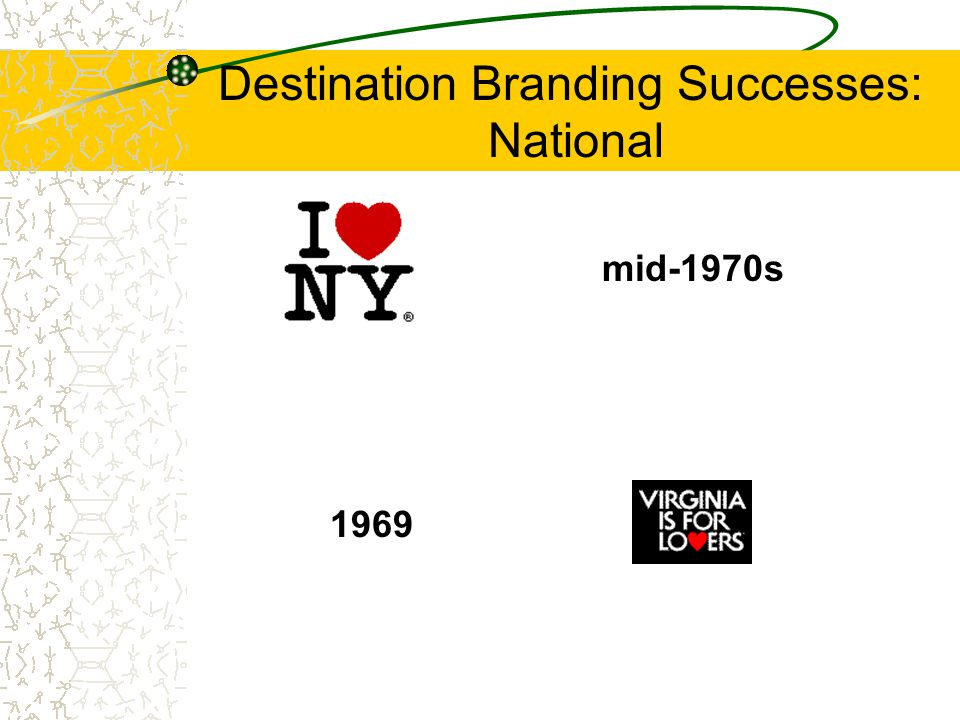Destination Branding Successes: