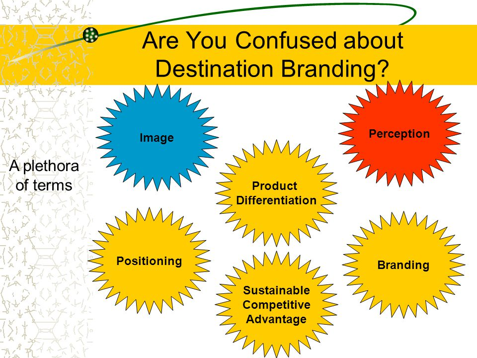 Are You Confused about Destination Branding