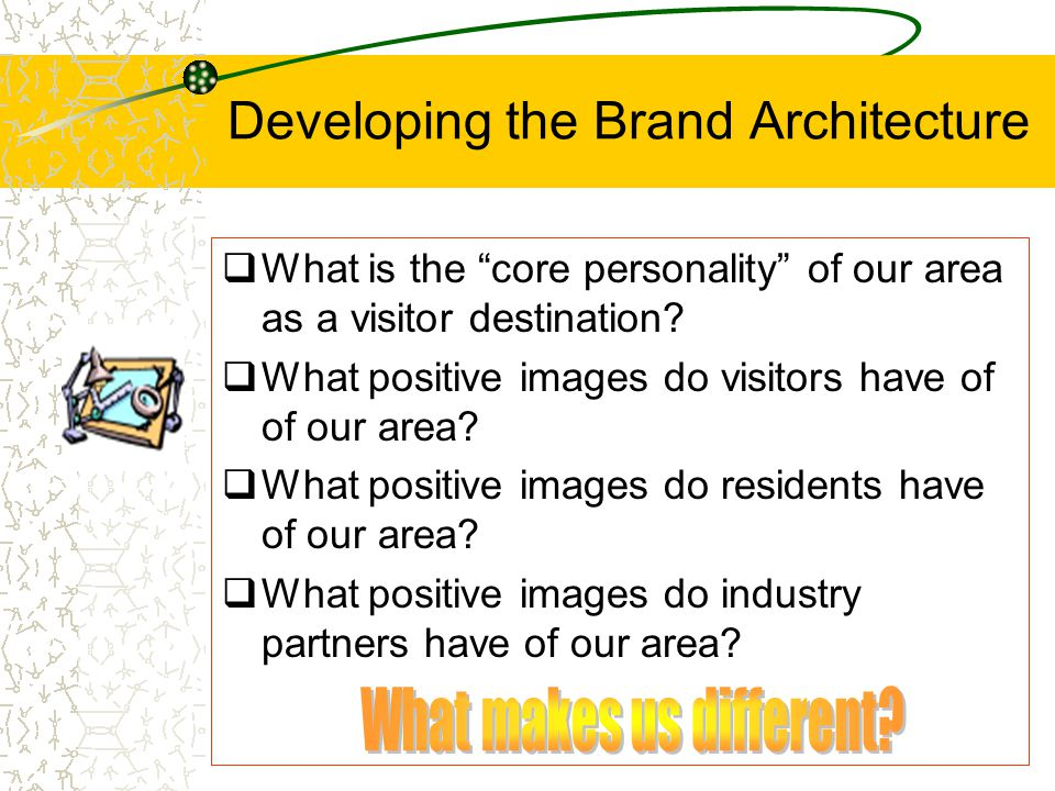 Developing the Brand Architecture