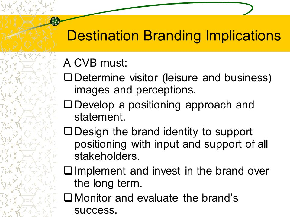 Destination Branding Implications