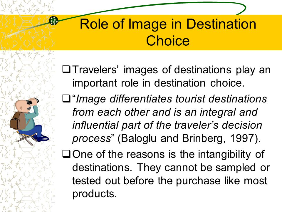 Role of Image in Destination Choice