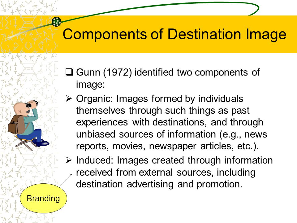 Components of Destination Image