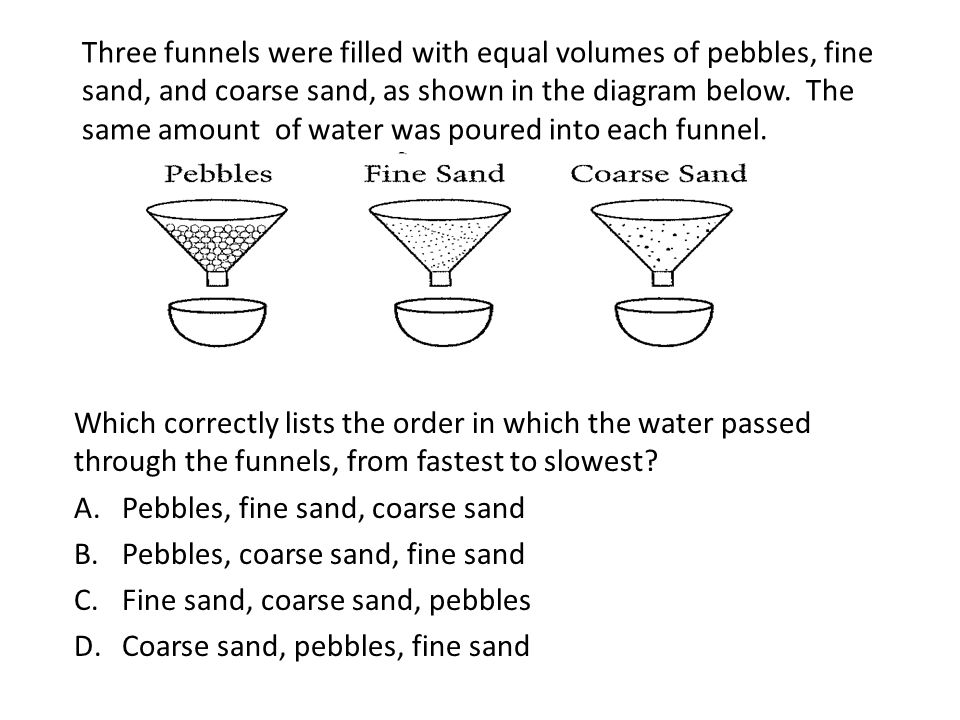 Three funnels were filled with equal volumes of pebbles, fine sand, and coarse sand, as shown in the diagram below. The same amount of water was poured into each funnel.