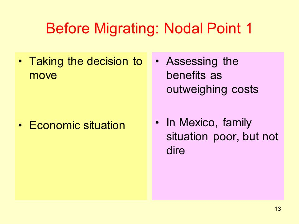 Before Migrating: Nodal Point 1