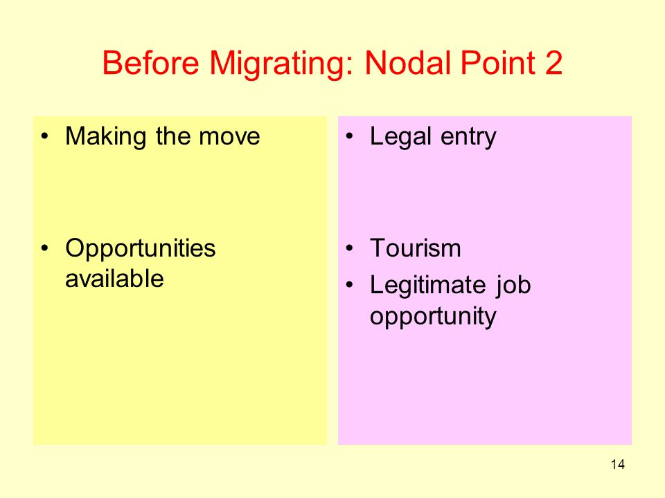 Before Migrating: Nodal Point 2