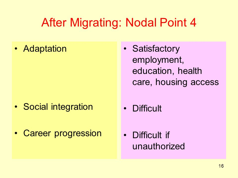 After Migrating: Nodal Point 4