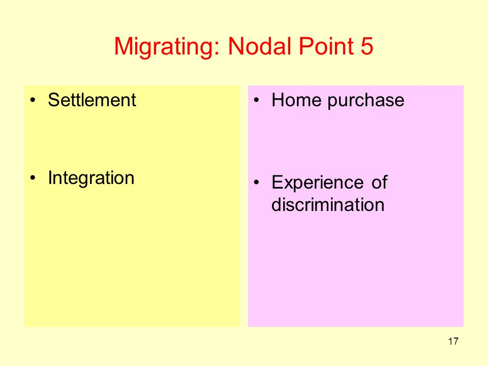 Migrating: Nodal Point 5