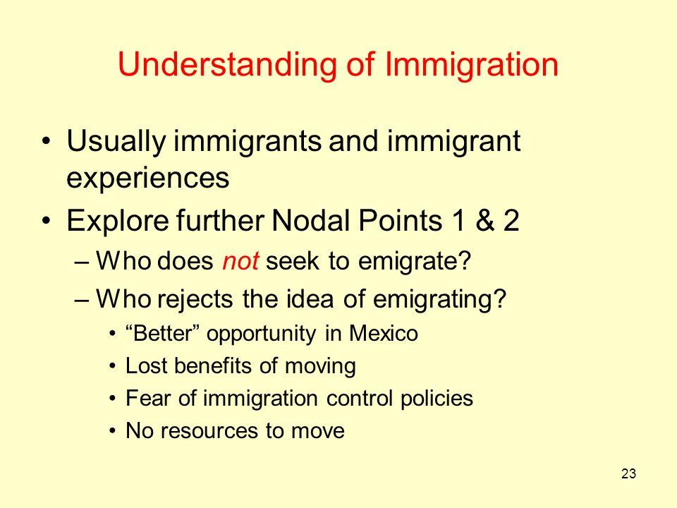 Understanding of Immigration