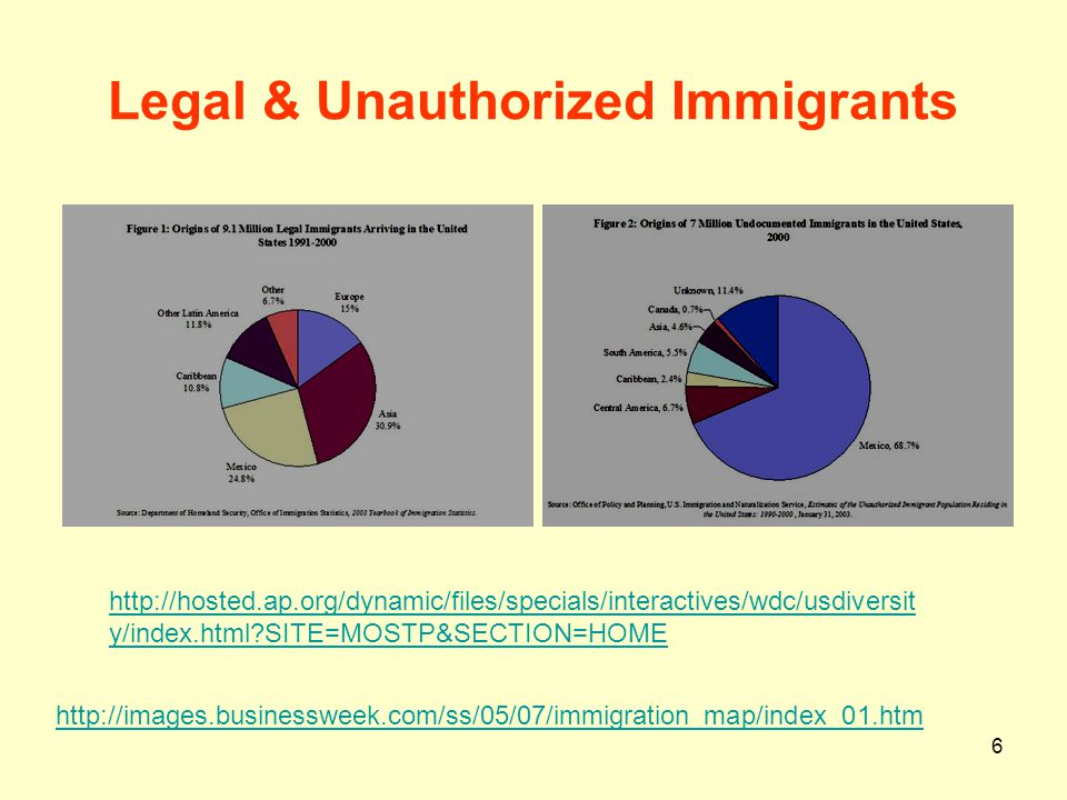 Legal & Unauthorized Immigrants