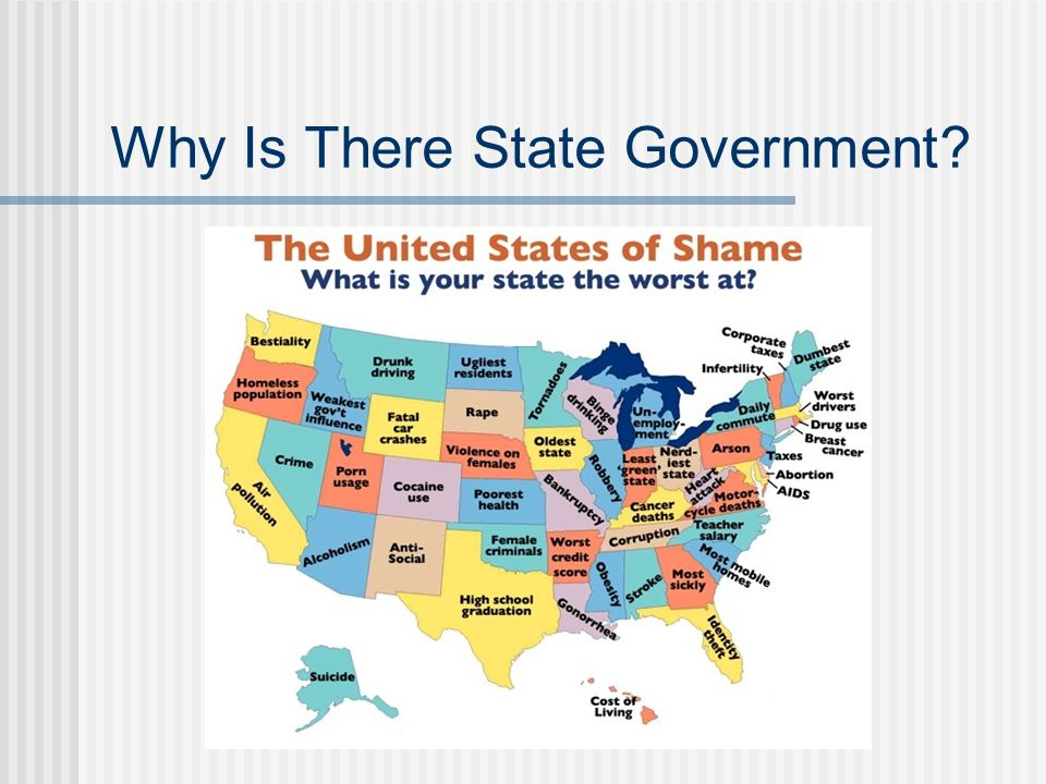 Why Is There State Government