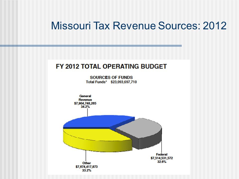 Missouri Tax Revenue Sources: 2012