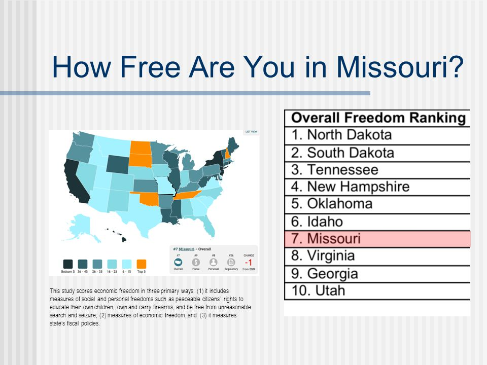 How Free Are You in Missouri