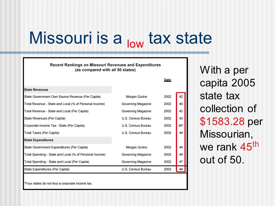 Missouri is a low tax state