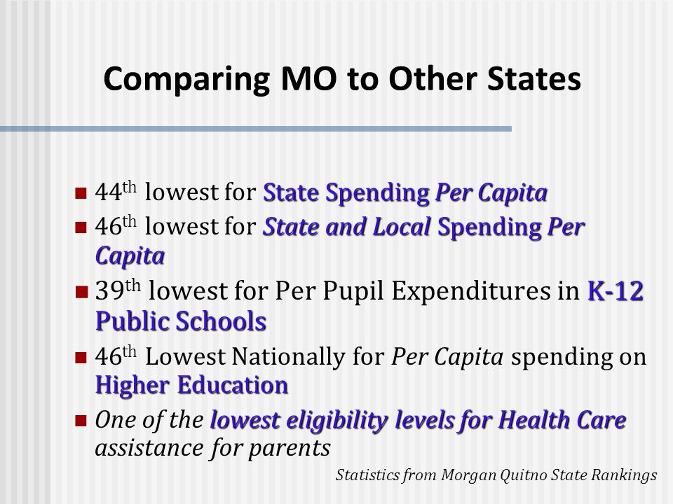 Comparing MO to Other States