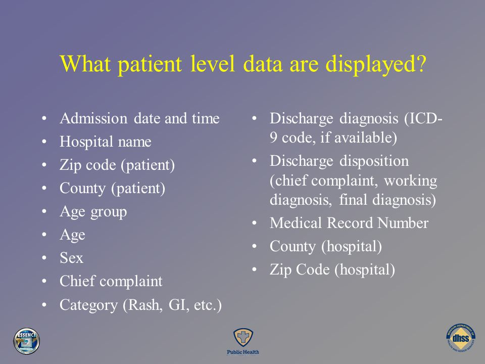 What patient level data are displayed